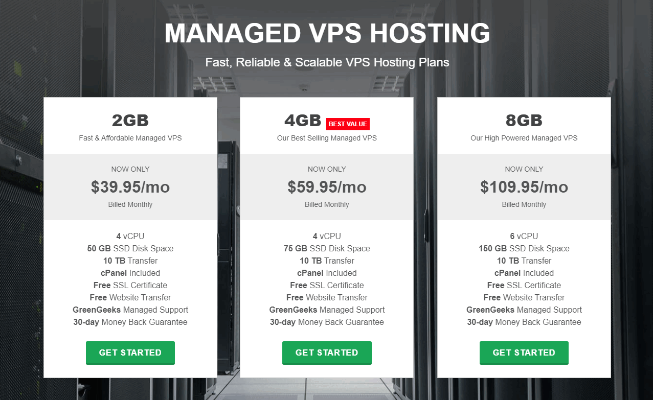 Greengeeks managed vps hosting plans