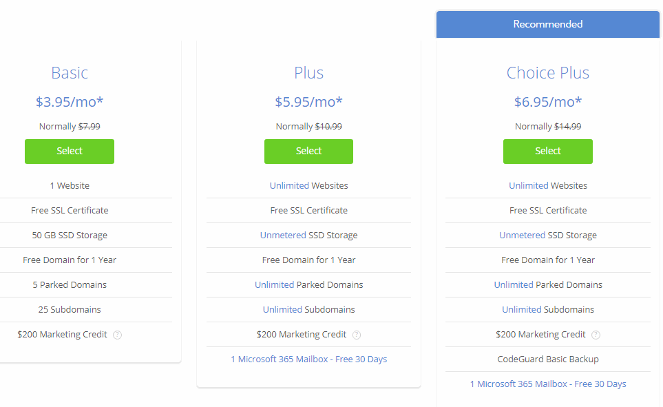 wordpress hosting plans and pricing