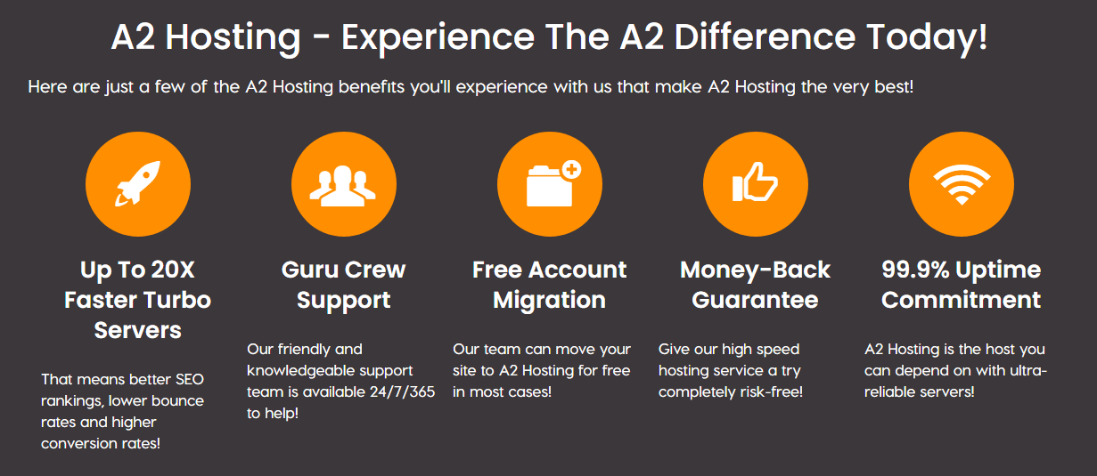 benefits of A2 hosting